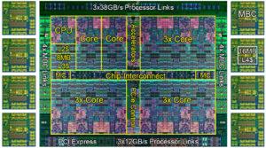 Reverse MCU IC Renesas R5F2L388CNFP